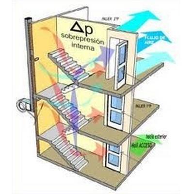 Mantenimiento de Presurización de Escalera Vestibulo y Extracción de Monoxido de Carbono